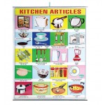 Kitchen Articles Poster