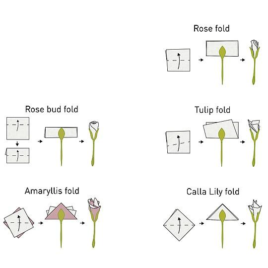 Convierte tu mesa en un jardín