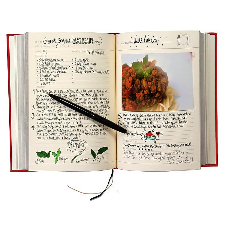 Lleva plantillas para escribir las recetas