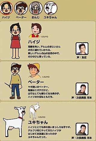 Personajes de la parodia de Heidi